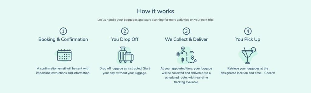how it works: travel recommends' same-day luggage delivery services