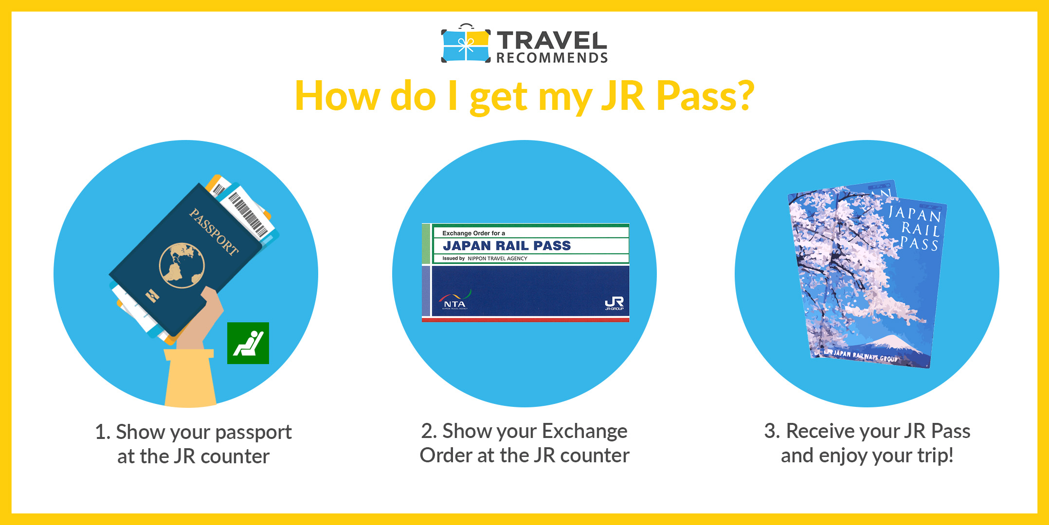 Japan Rail Pass how to book